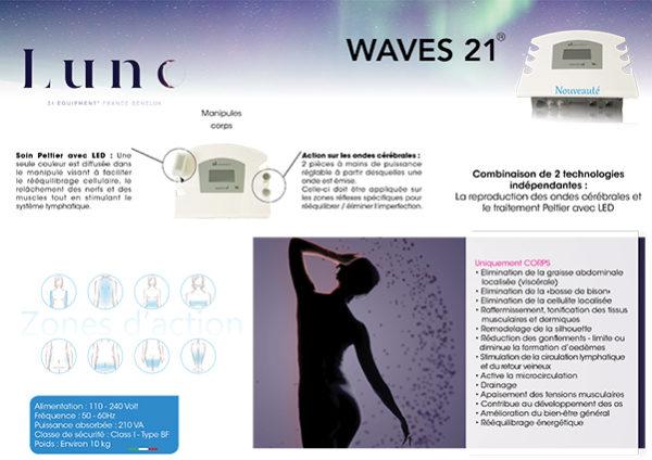 Presentation Waves 21LUNO